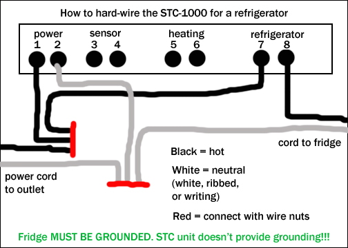 how to hardwire the stc1000  homebrewtalk  beer