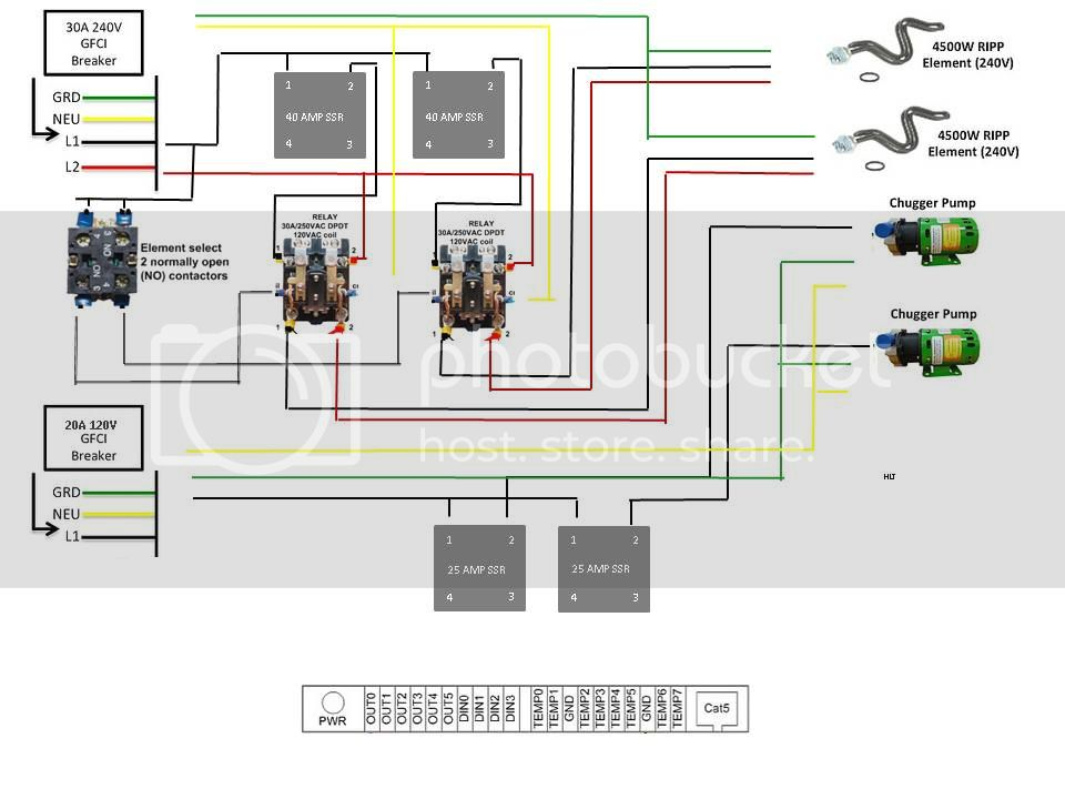 need some advice on this electrical diagram  homebrewtalk